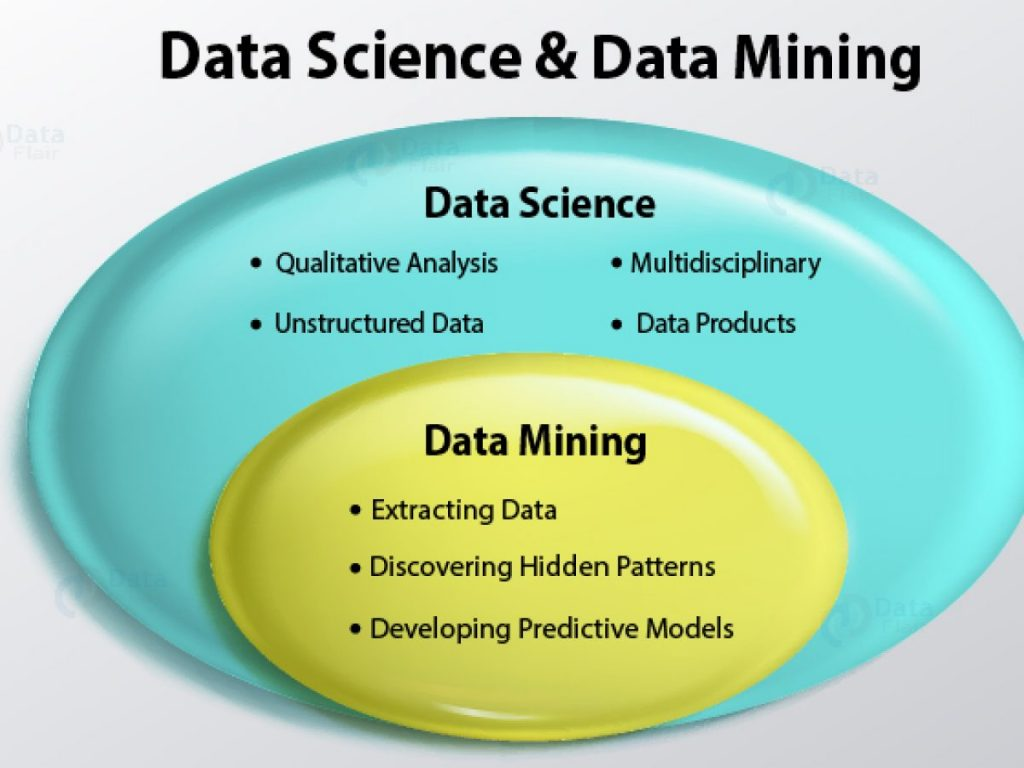 data science and data mining 1200x900 1